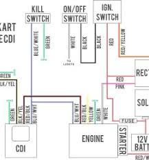 avital 3300l alarm system wiring diagram avital 3300l alarm system wiring diagram trusted wiring diagramavital 3300l alarm system wiring diagram wiring diagrams