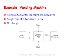 Vending Machine Reset Code Delectable Sequential Logic Review Ppt Video Online Download