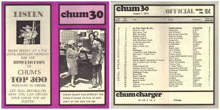 August 1970 Chum Chart Live Blues Concert Series Concert