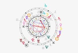 Free Synastry Chart With Houses Synastry Chart For Angelina Jolie And Brad Pitt Twin Flame