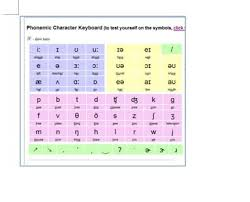 Phonemic Chart Keyboard Teaching English Teaching Learning