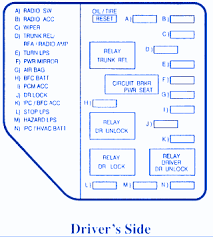 oldsmobile fuse box diagram oldsmobile wiring diagrams online