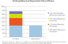 Police Betty Abuse Officers Ford Foundation Hazelden Among Alcohol