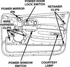 what to do when your chrysler power door locks fail 92759572