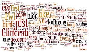 Word Photo Maker Six Free Best Word Cloud Maker Online