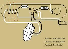 fender blacktop jaguar wiring diagram wiring diagrams and schematics fender squier jaguar wiring diagram diagrams and schematics