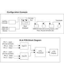 dmx analyzer tester lcd pcb easily view dmx data dla configuration example block diagram jpg