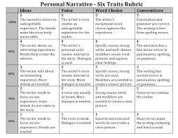 narrative essay format narrative writing rubric grade 6 this is how you should format
