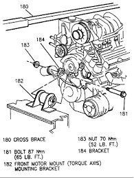 1999 buick lesabre engine diagram wiring diagram 2005 buick park avenue engine diagram schematics wiring diagram1999 buick park avenue engine diagram wiring diagram