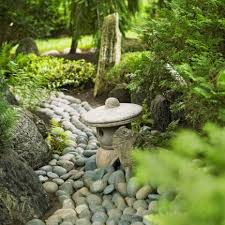 Backyard Garden Design Plans  Large And Beautiful Photos Photo Garden Backyard Design