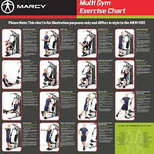 Marcy Club Mkm 1101 Home Multi Gym 54 Kg Stack Black One Size