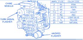 1989 jeep cherokee fuse box wiring diagram \u2022 1996 jeep cherokee fuse panel diagram at 1996 Jeep Cherokee Fuse Box Diagram