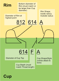 Trumpet Mouthpiece Size Chart 5mm Cup Sizes Harrelson Trumpets