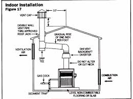 operation maintenance specification of a hayward pool heater hayward pool heater indoor installation