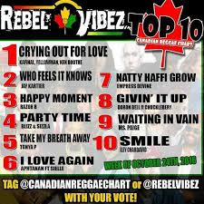 Reggae Festival Guide Magazine And Online Directory Of