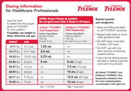 Dosing Information For Tylenol Motrin Hope Pediatrics