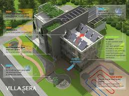 Sustainable Architecture Example