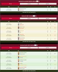 ตารางบอล พรีเมียร์ลีก อังกฤษ : เวสต์บรอมวิช vs แมนเชสเตอร์ ยูไนเต็ด