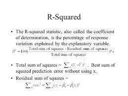 2 r squared