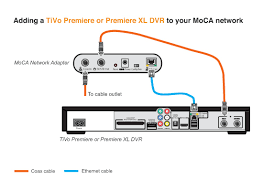 setting up a moca network for tivo forum follow one of the above options to create the moca network 2 purchase an additional moca adapter for each non moca tivo you wish to connect to the moca
