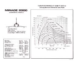 mirage aerodynamic performance overpowered ed forums Diagram Wind Mirage click image for larger version name mirage 2000 at 15k jpg views 620