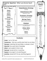 Excel. language arts worksheets 3rd grade: Context Clues Worksheet ...