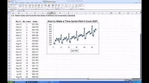 How To Make A Time Series Plot In Excel 2007