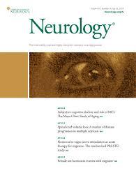 Female Sex Hormones In Men With Migraine Neurology