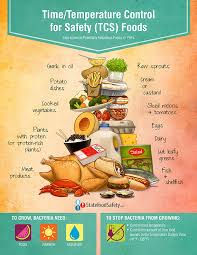 Which Storage Method May Cause Tcs Food To Become Unsafe Inspiration TCS Foods Poster