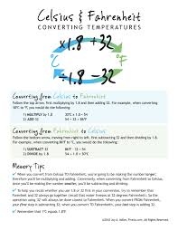 Weather Conversion Chart F To C 71 Unbiased Celsius To Ferinheight Chart