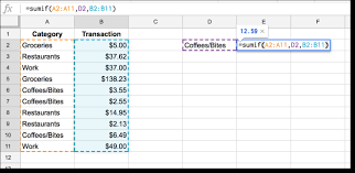 Personal Budget Template Google Sheets 10 Techniques To Use When Building Budget Templates In Google Sheets