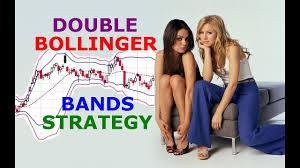 Double Bollinger Bands Trading Strategy Explained Indicator Setup Chart Stocks Tutorial Forex