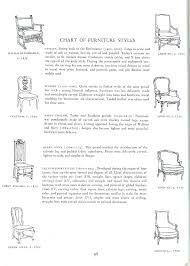 Upholstery Chart For Furniture Types Of Furniture Styles Cafeanalema Co