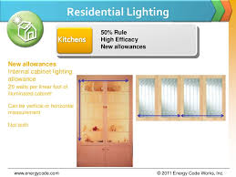 ... 38. Residential Lighting ...