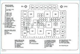 saturn vue 2003 fuse box diagram wiring diagram for light switch \u2022 wiring fuse box saturn ion fuse box diagram wire center u2022 rh hanleetkd co 2003 saturn vue radio wiring