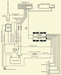 jbl subwoofer circuit and wiring diagram wiringdiagram net sub Wiring Diagram For Car Amplifier diagram medium size infinity 7540a 7541a channel car amp circuit diagram click on the pictures to wiring diagram for car amplifier and subwoofer