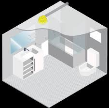 bathroom diagram with a ceiling exhaust fan