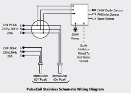 pulsacoil stainless pulsacoil pcs the pulsacoil replacement vedhas pulsacoil stainless schematic wiring diagram