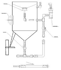 Sandblasting Nozzle Chart Basic Principles Of Abrasive Blasting Rock Garnet Trading