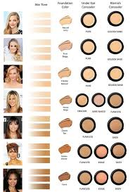 choose your shade best undereye concealer tips you need to know