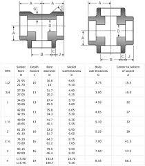 Pipe Tee Dimensions Chart Socket Weld Tee Pipe Tee Equal Unequal Tee