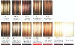 Natural Red Hair Chart Medium Auburn Hair Color Chart