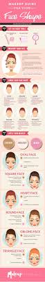 inforgraphic how to contour your face depending on your face shape