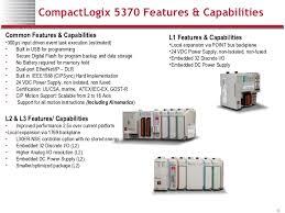 rslogix5000v20externalppt 120113145710 phpapp02 compactlogix 5370