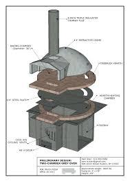 diy outdoor brick oven outdoor brick oven kit build outdoor brick pizza oven