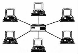 Отчет по практике конфигурация графа вершинам которого соответствуют компьютеры сети иногда и другое оборудование а ребрам соответствуют физические связи между ними