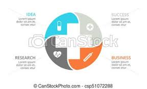 Vector Plus Infographic Medical Diagram Healthcare Graph Hospital Presentation Emergency Chart Medicine Doctor Logo Concept With 4 Options