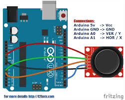 arduino joystick module example arduino joystick thumbstick module wiring diagram