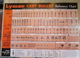 Lee Cast Bullet Mold Chart Lyman Top Punch Chart