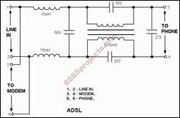 electronic circuits projects acirc blog archive home adsl home adsl splitter circuit